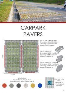 Carpark Pavers